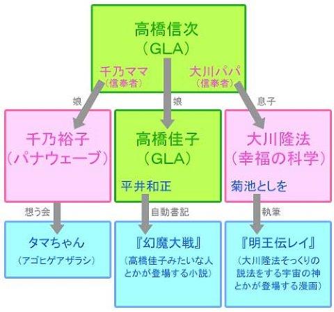 GLA_family